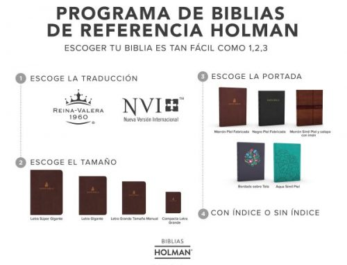 New Spanish language Bible website now available